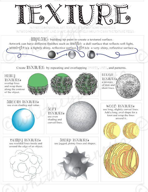 Element Of Art Texture Worksheet Visual Art In Class