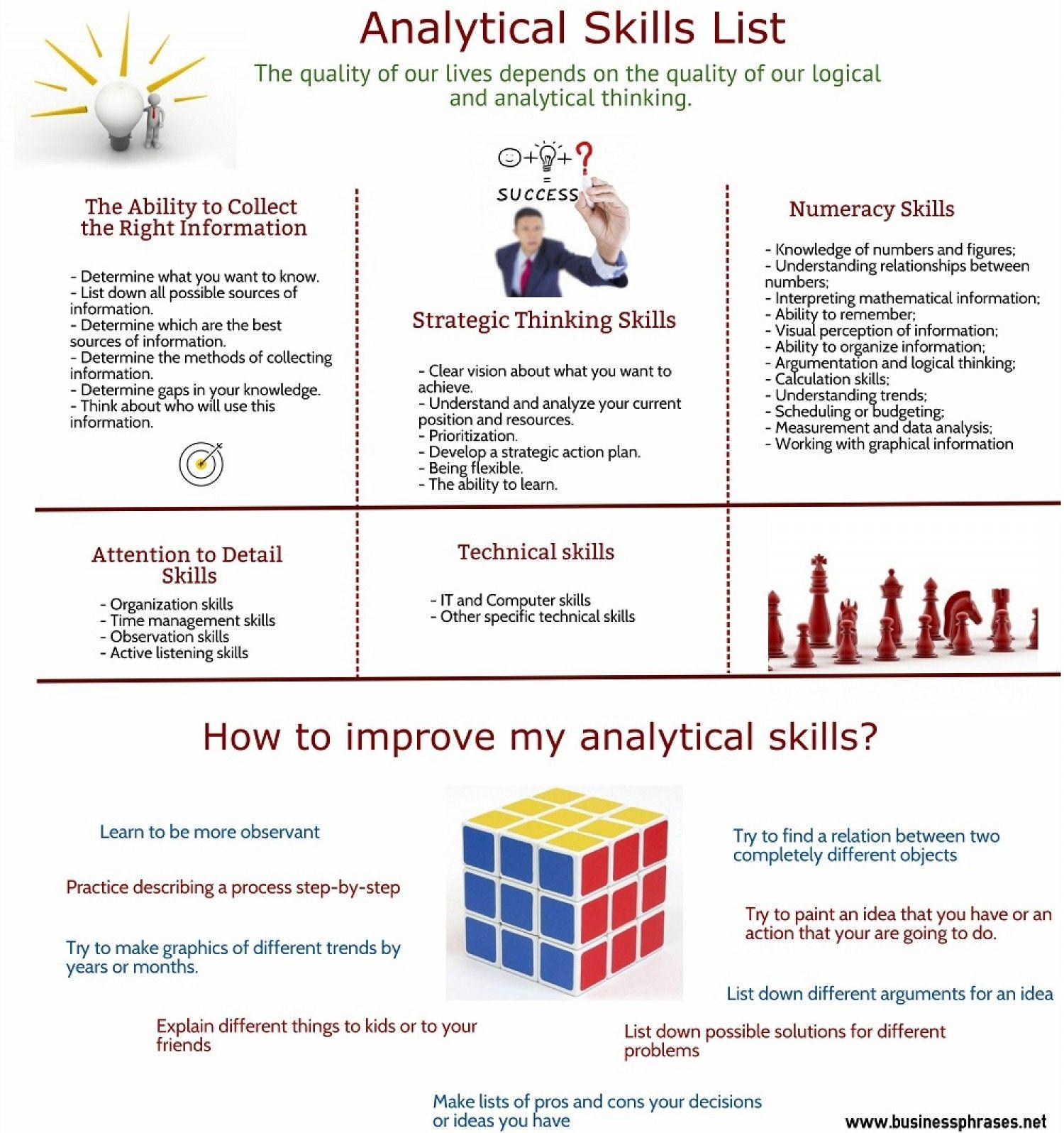 Ytical Skills Infographic
