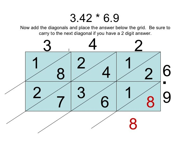 decimal-lattice-multiplication-11-728.jpg?cb=1303854387 ...