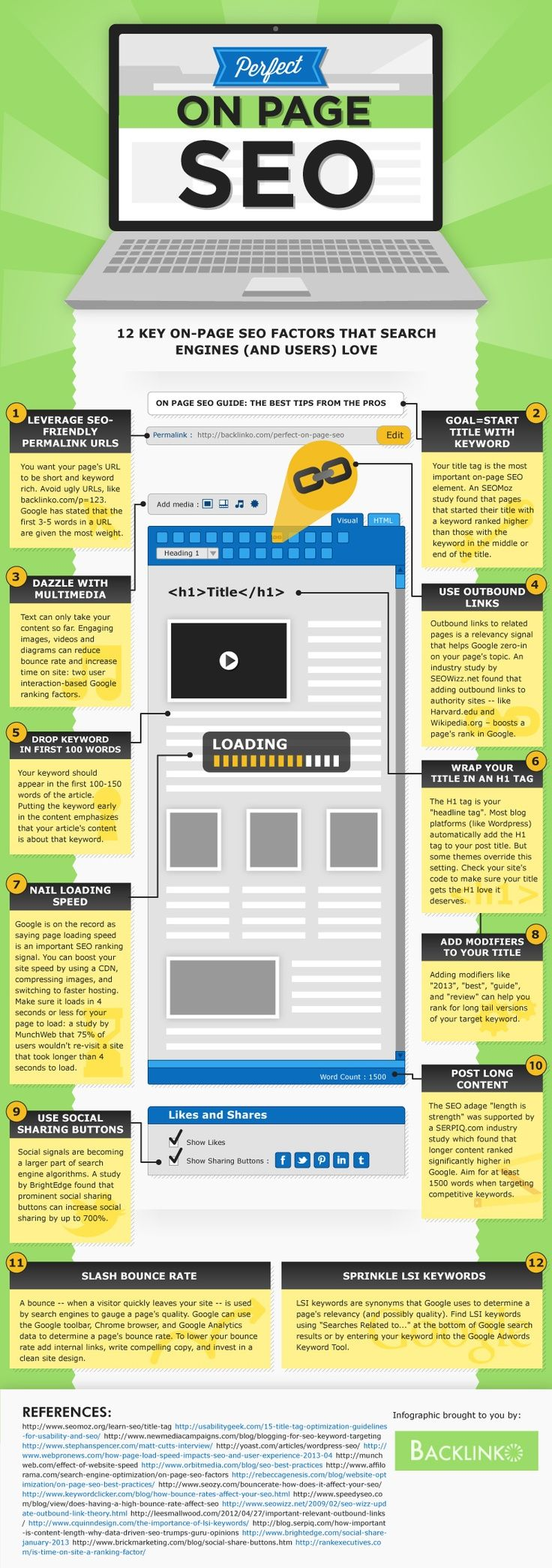 This #infograph shows 12 key on page SEO factors that search engines and users love. See them at @Bruce Clay, Inc