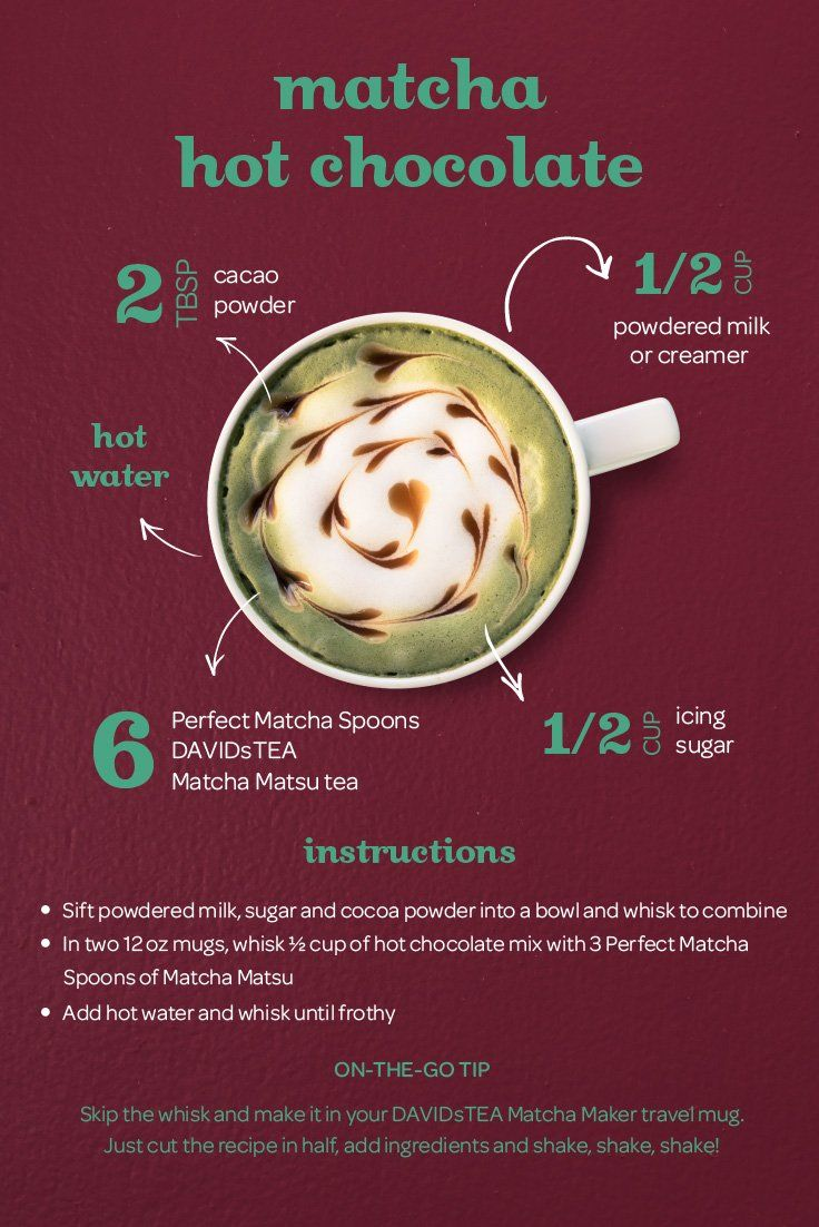 Photo of Matcha Hot Chocolate