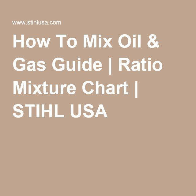 How To Mix Oil Gas Guide Ratio Mixture Chart Oil And Gas Gas Oils