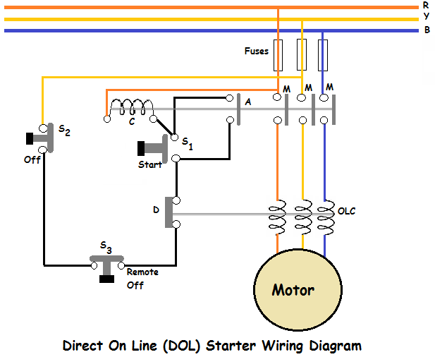 electrical contactor wiring diagram additionally star delta starter rh pinterest co uk  motorcycle electric starter wiring diagram
