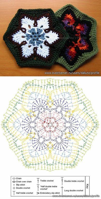 Crochet hexagon | 코바늘수세미 | Pinterest | Galón, Cuadrados y Patrones