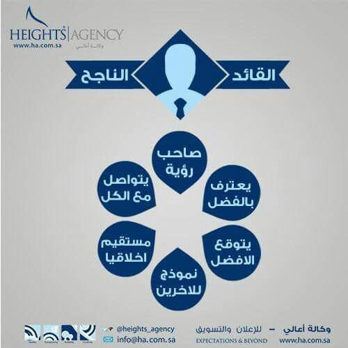 القائد الناجح Business Quotes Quotations Leadership