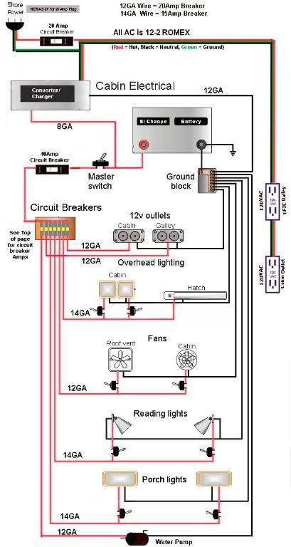 rv dc volt circuit breaker wiring diagram power system on an teardrop camper wiring schematicneeds ground wire showing 120 to shore ground