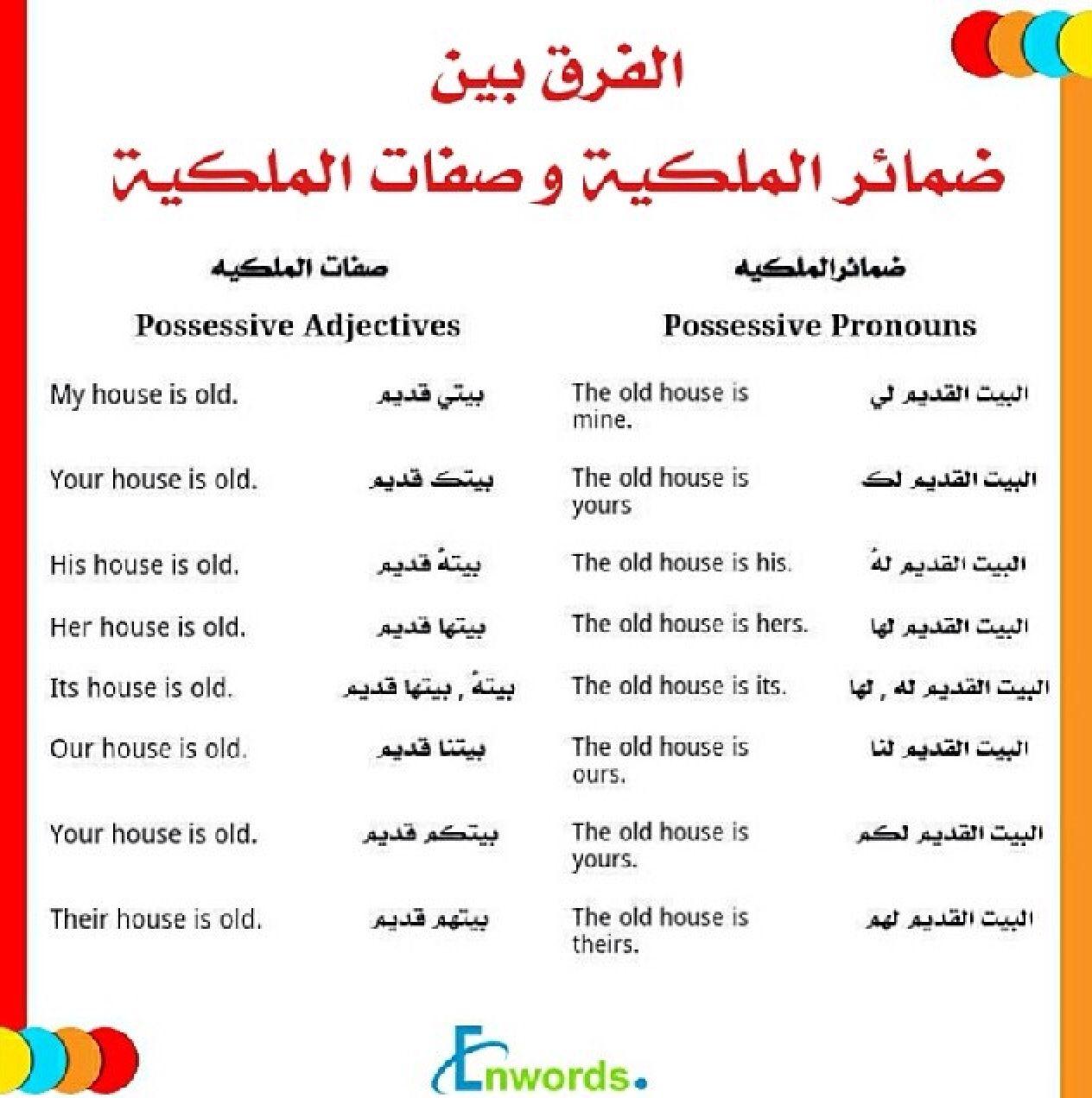 تعلم قواعد اللغة الانجليزية معناenwords Learn English Words English Words English Language Learning Grammar