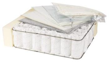 How To Fix A Sagging Pillow Top Mattress