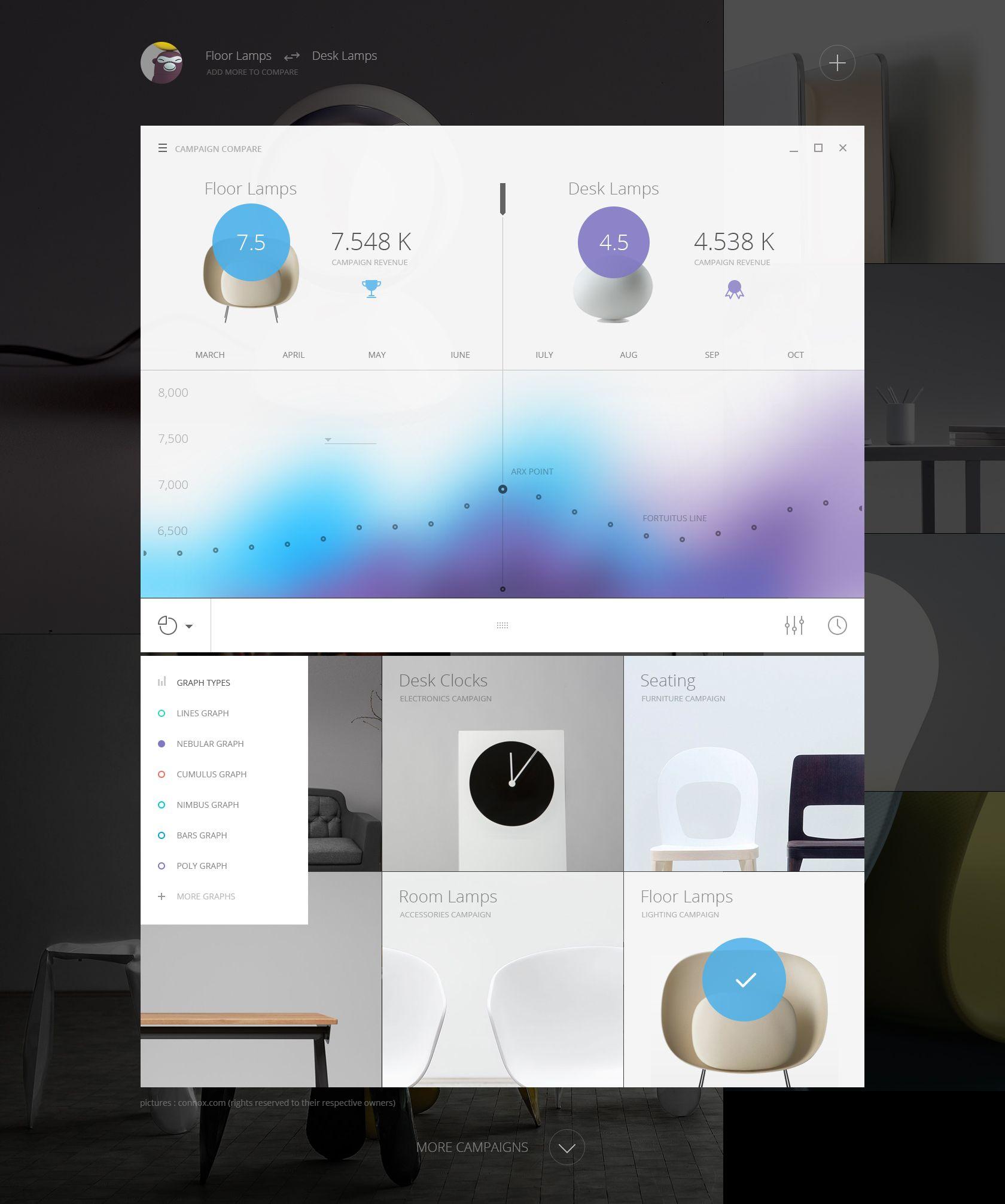 Dribbble social app ui design jpg by ramotion - Dribbble Nebular Graph Full Jpg By Cosmin Capitanu Mobile Ui Designui