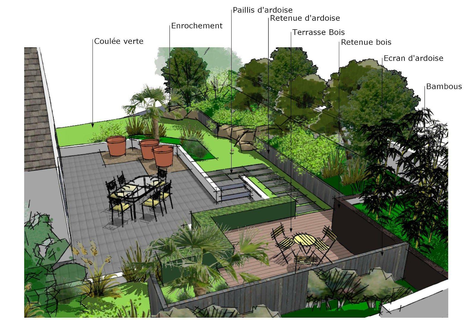Fabuleux MAEZAD+-+RISCLES+Paysage+Projet.jpg 1 600 × 1 080 pixels | Jardins  OH34