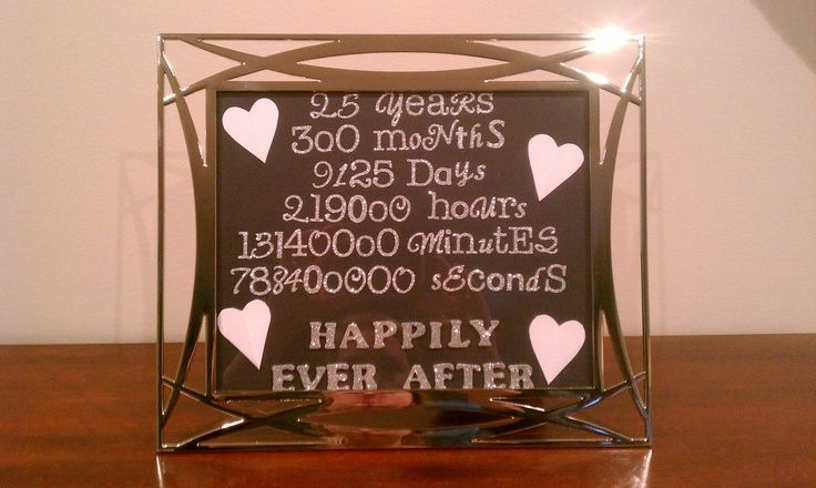 Gift I Made For My Mom Dad S 25th Wedding Anniversary