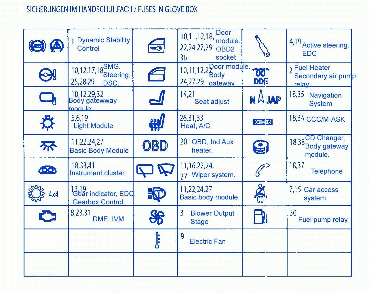 Toyota Yaris Fuse Box Fuse Box Diagram Electrical Circuit Diagram