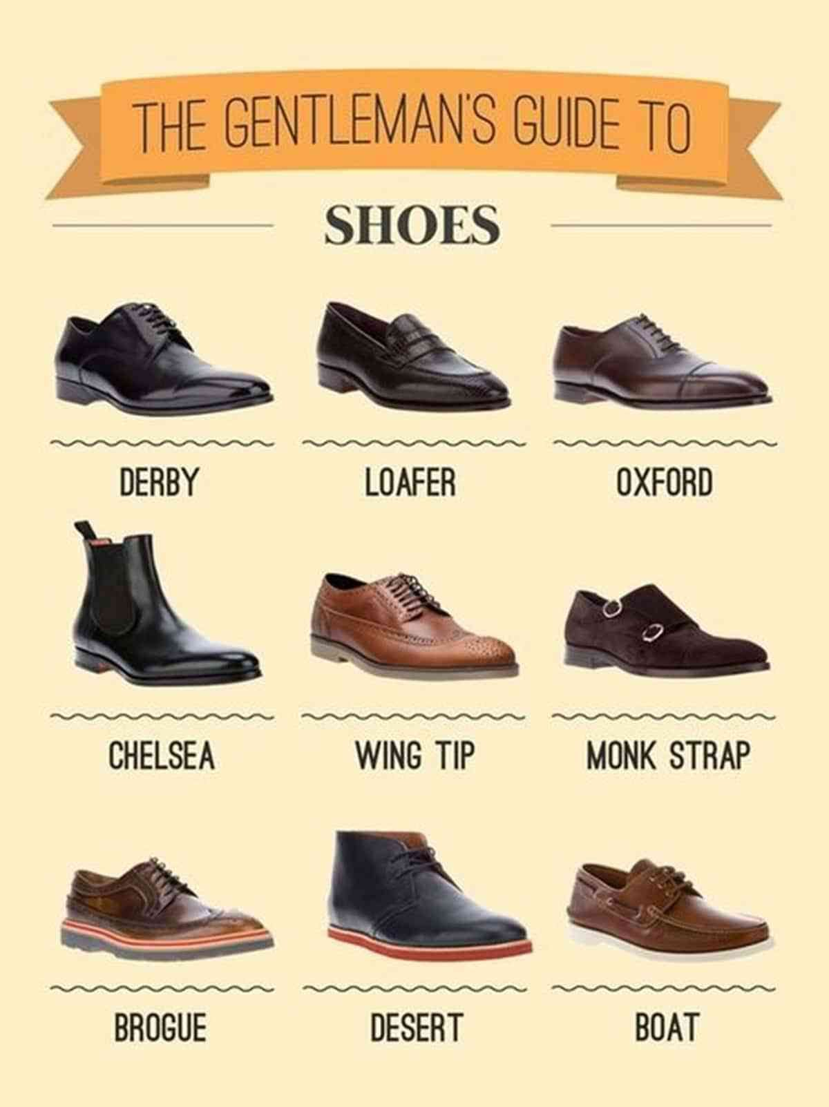 Types of Shoes Vocabulary in English 50+ items Illustrated is part of Dress shoes men, Shoes mens, Mens fashion, Mens outfits, Dress shoes, Brogues - Learn Types of Shoes Vocabulary in English