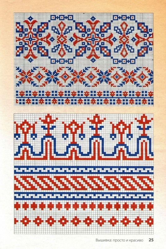 Patterns of the Russian folk embroidery patterns | Punto de cruz ...