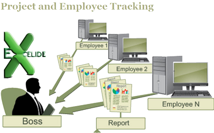 Employee Task Tracking Template  Excel Invoice Template