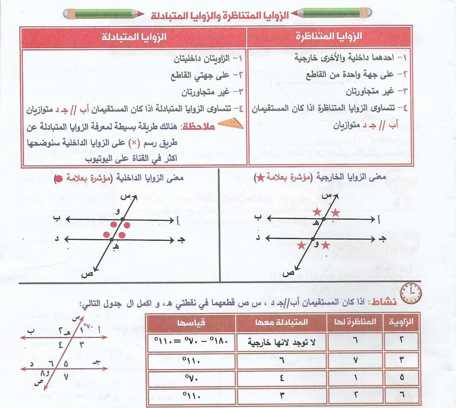 اوراق شرح الدرس الرابع رياضيات السادس الابتدائي الزوايا مع حل تمارين 3 2 ص40 حسب الحذف وتكييف التربية للعام الدراسي الجديد 2 Bullet Journal Chart Journal