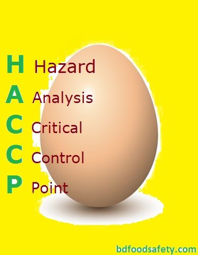 Hazard Analysis And Critical Control Point  Haccp  Is A Food Safety Management System  Haccp Is