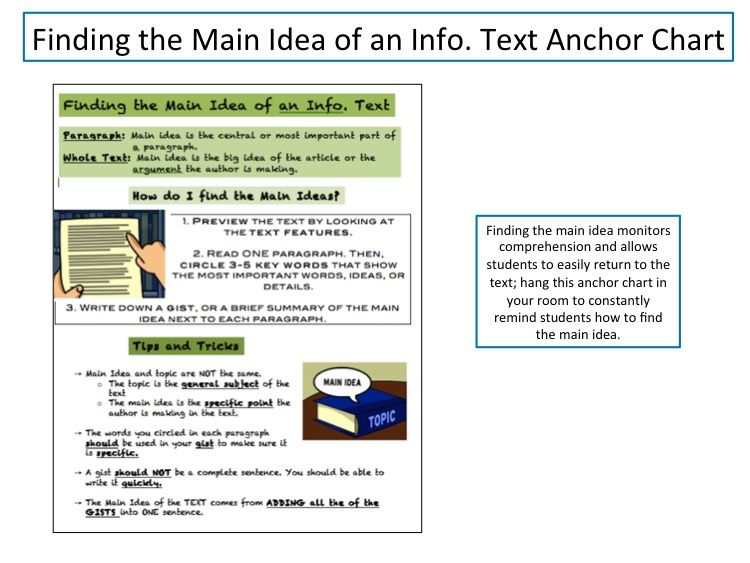 Finding The Main Idea Monitors Comprehension And Allows Students To Easily Return To The Text Informational Text Anchor Chart Anchor Charts Informational Text