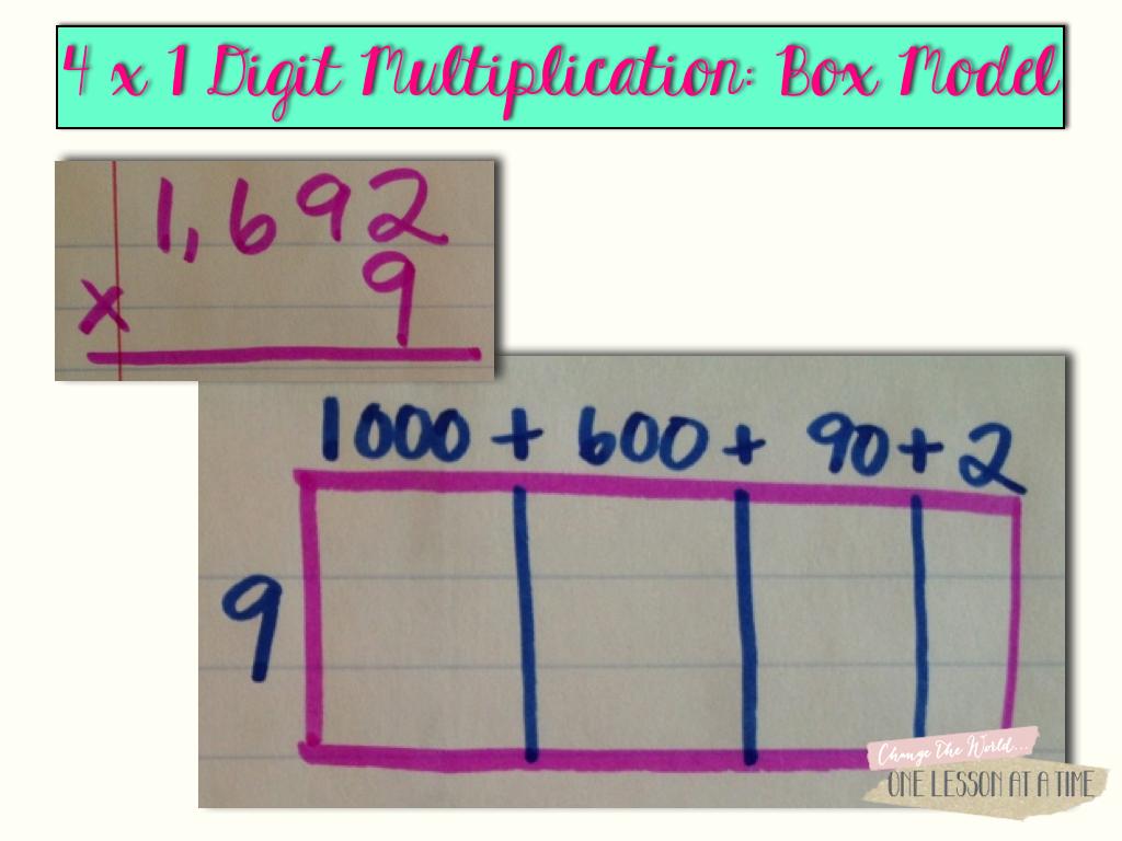 Multiplying Multi Digit Numbers Using A Box Model
