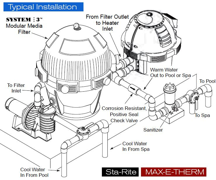 Sta Rite Max E Therm Pool Heater Typical Installation Diagram Pool Heat Pump Pool Heater Pool Heaters