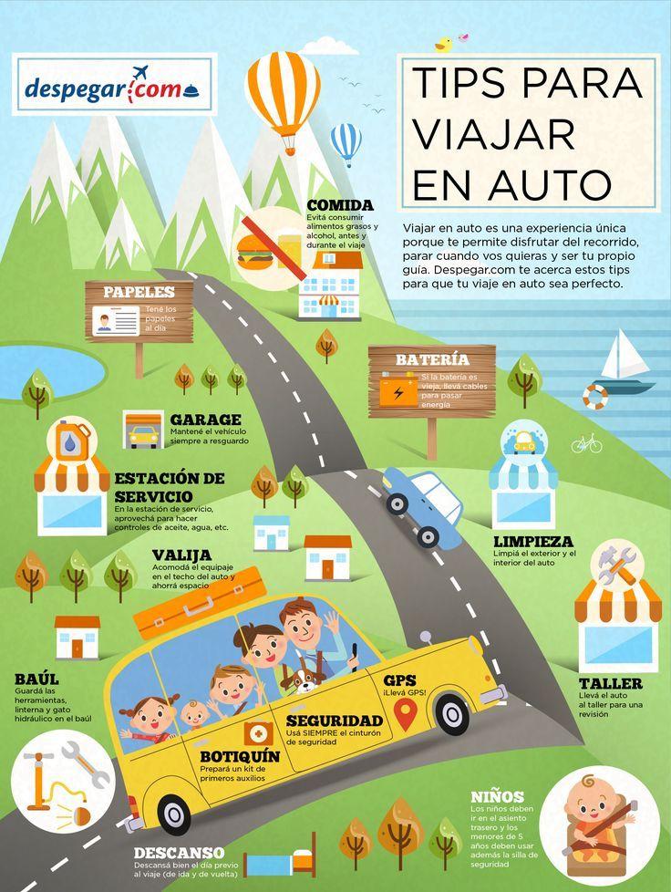 Consejos Para Viajar En Auto Travel Advise Travel Preparation