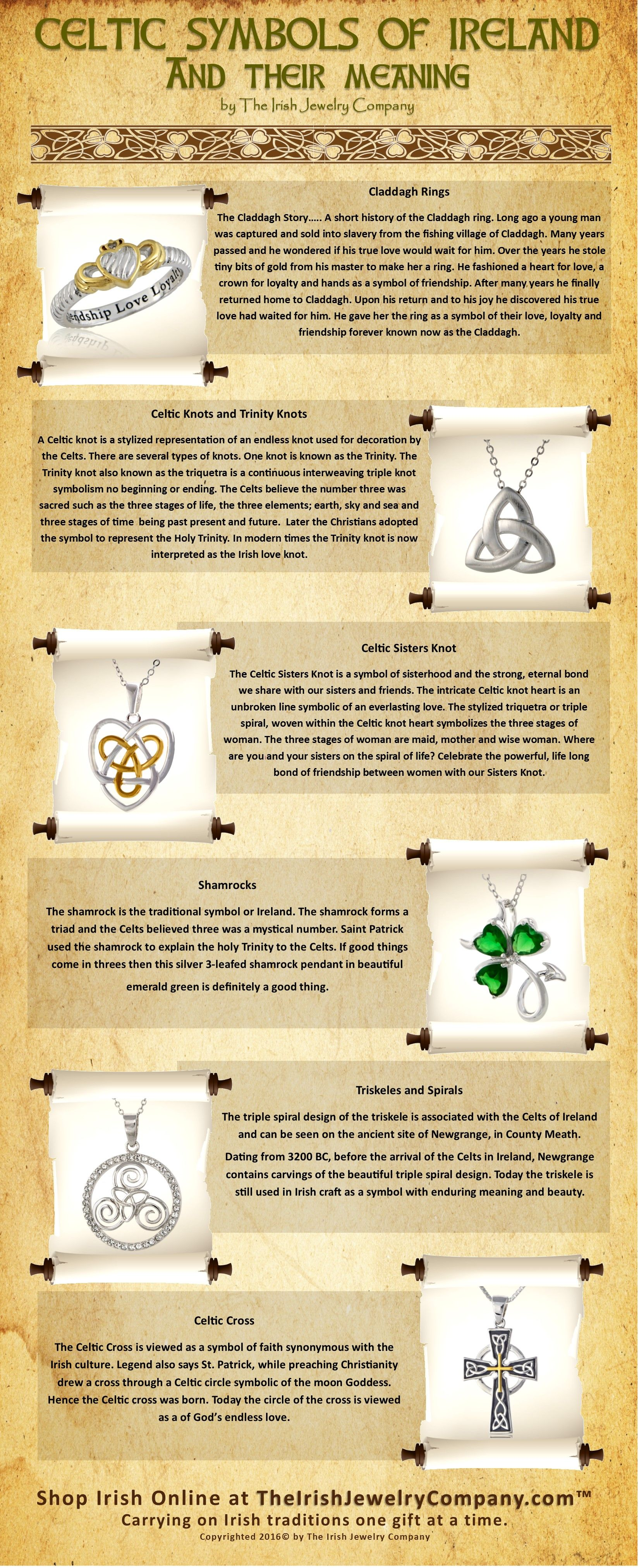 Celtic Symbols Of Ireland And Their Meaning My Style Pinterest