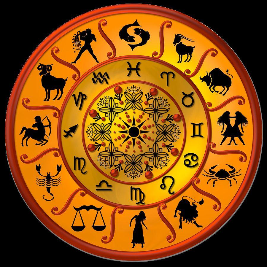 Janam Kundali or Horoscope as per Vedic Astrology   Astrology ...