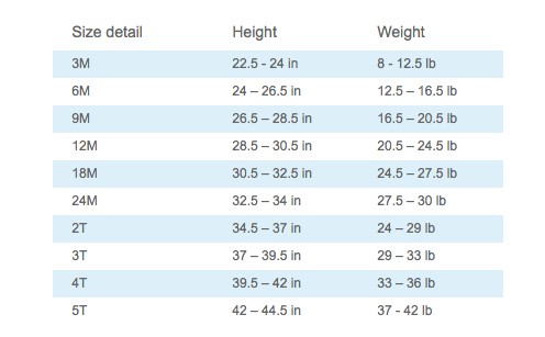 679a3e65965b Size Chart  Carters and Osh Kosh Bgosh