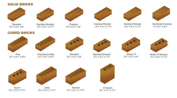 Commercial Masonry Boston Ma Types Of Bricks Brick