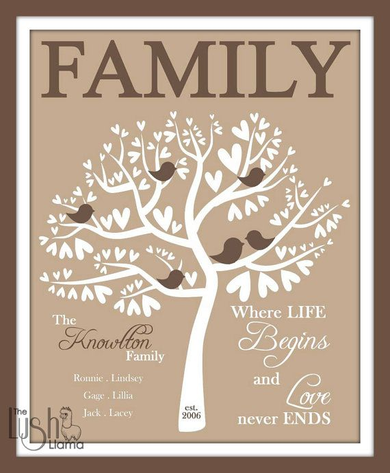 digital print family tree personalized established date print art family name printable sign anniversary