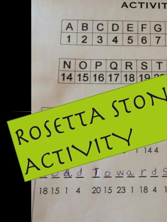 Ancient Egypt Hieroglyphics And The Rosetta Stone 5 Activities