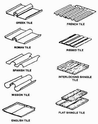 Image Result For Roof Tile Shapes Are Bdcs Clay Roof