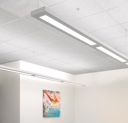 Direct Indirect Lighting