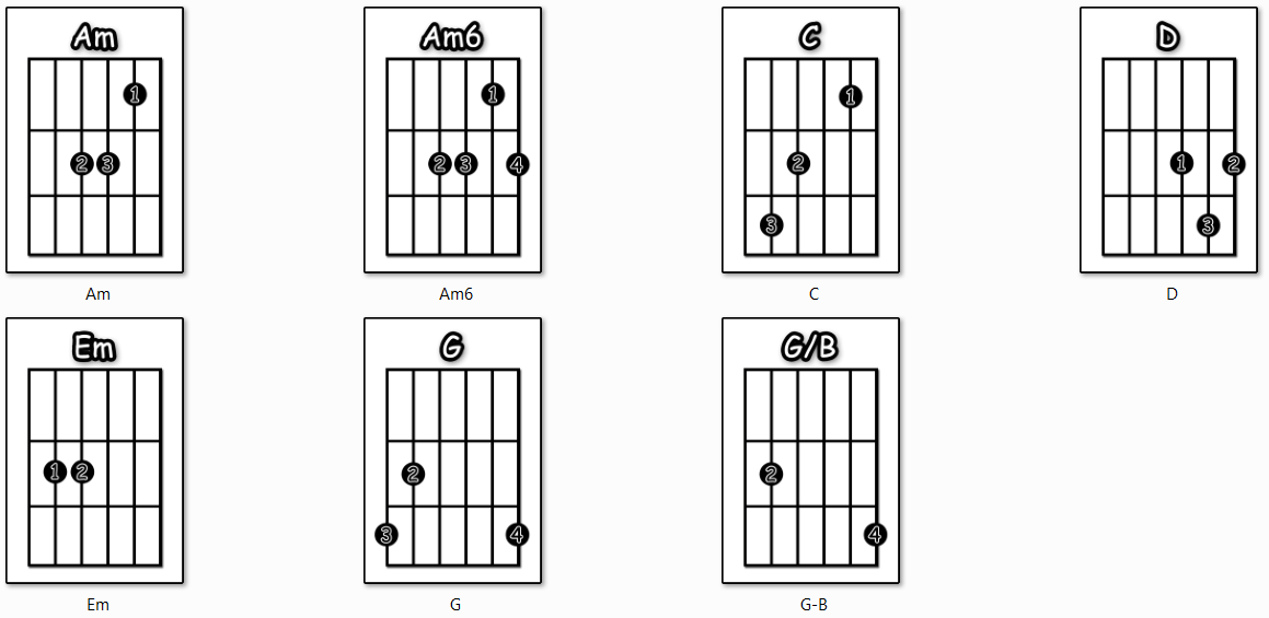 Chords Used Redemption Song Bob Marley Song Sheet If You Have
