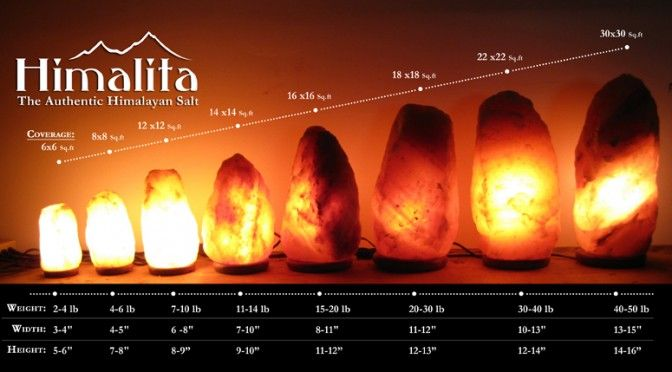 Salt Lamp Hoax Pleasing 5 Signs Your Himalayan Salt Lamp Is A Fake  Himalayan Salt Decorating Inspiration