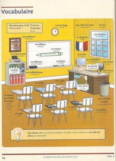 English In Italian: French: Class & School