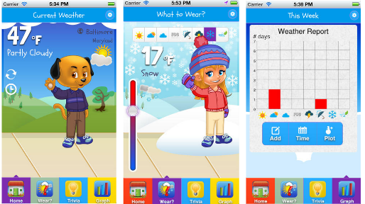 Kid's Weather on itunes apps  Love this weather app. Teaches kids what to wear, how to graph, and more.