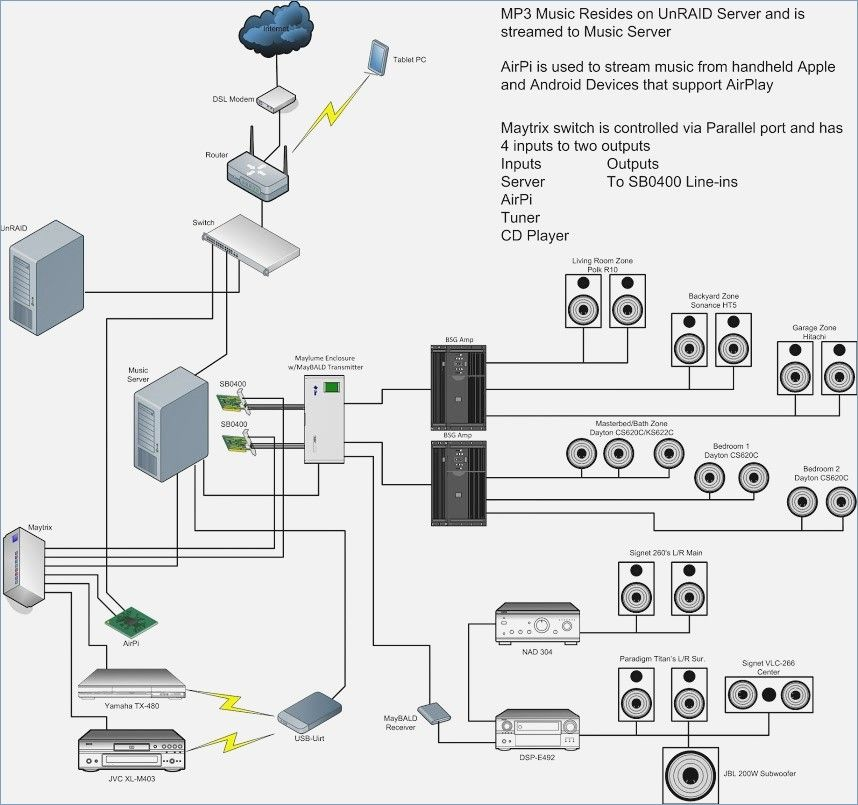 Admirable In Ceiling Speaker Wiring Diagram Theteenline Org Fashion Hub Wiring Database Numdin4X4Andersnl