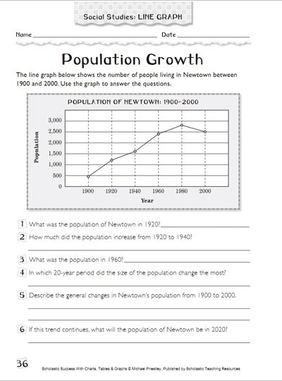 Population Growth Worksheet Pdf Answer Key - worksheet