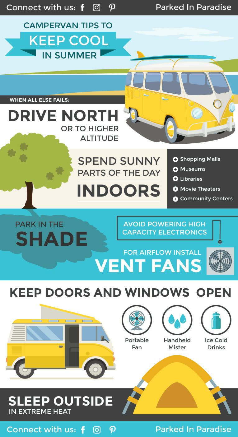 Tips And Tricks To Stay Cool In A Van During Summer Van Life