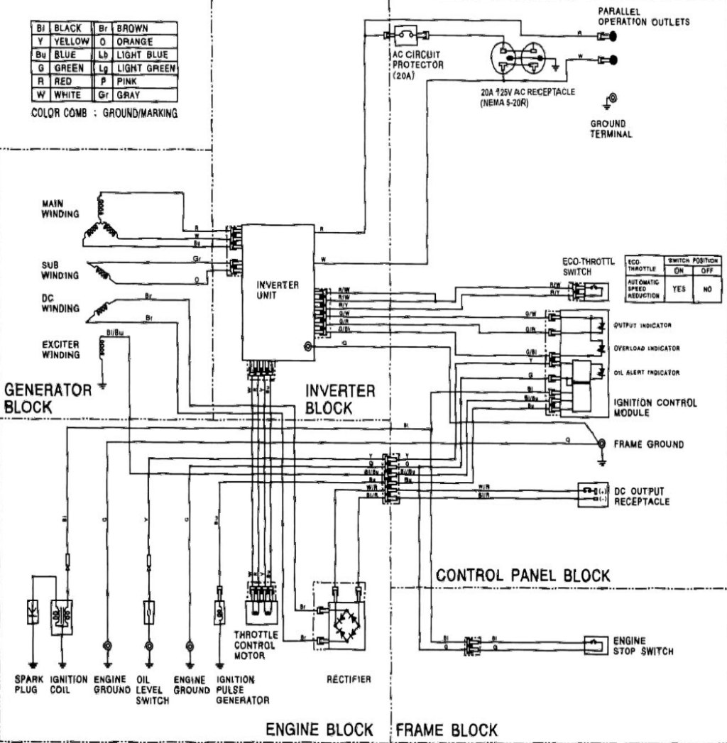 Image result for wiring diagram of predator 3500 inverter