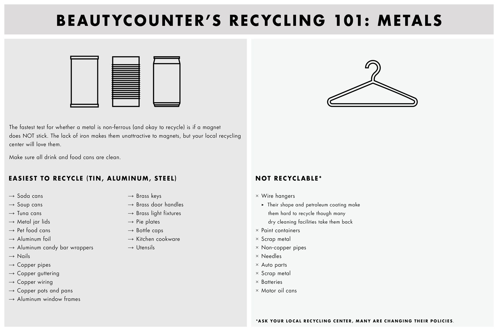 A Guide To Recycling Metals