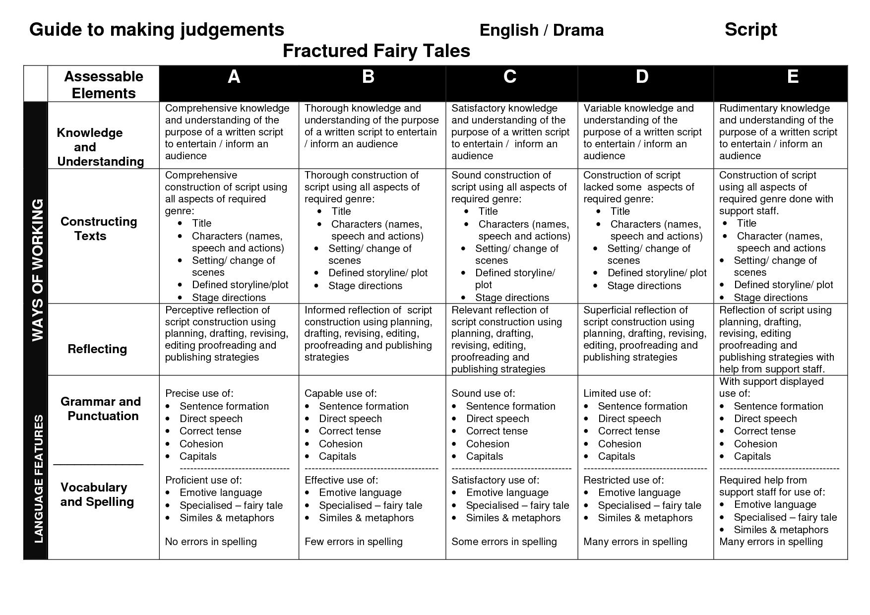 Worksheet Elements Of Folk Tale