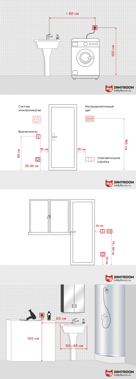 Two way light switch diagram staircase wiring diagram two way light switch diagram staircase wiring diagram electronics pinterest light switches diagram and staircases greentooth Choice Image