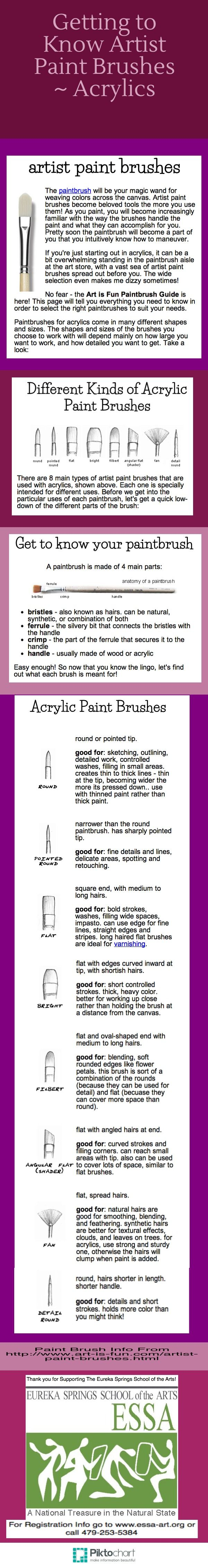 Folk art acrylic paint color chart - Great Tips On Getting To Know Acrylic Paint Brushes From Http Www