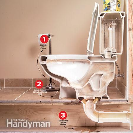 How To Repair A Leaking Toilet Toilet Household And House