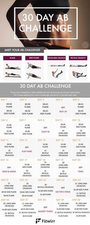 Banish Your Stomach Fat With This 30 Day Ab Challenge Workout Is Designed To Strengthen Core And Tone