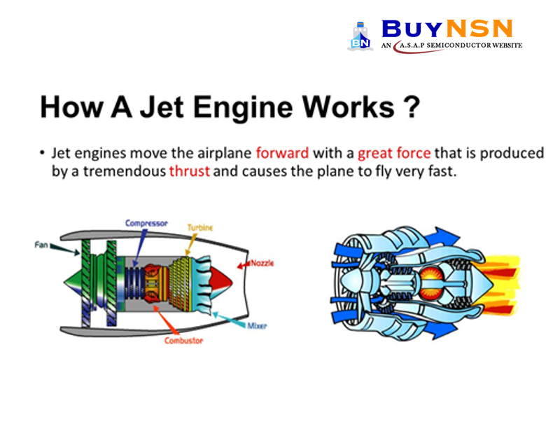 Jet Engine Diagram How It Works.Force Diagram Jet Engines Wiring Diagram
