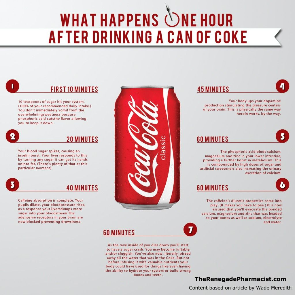 The Effects Of Caffeinated Soft Drinks On Your Body Coke Effects Of Drinking Fizzy Drink