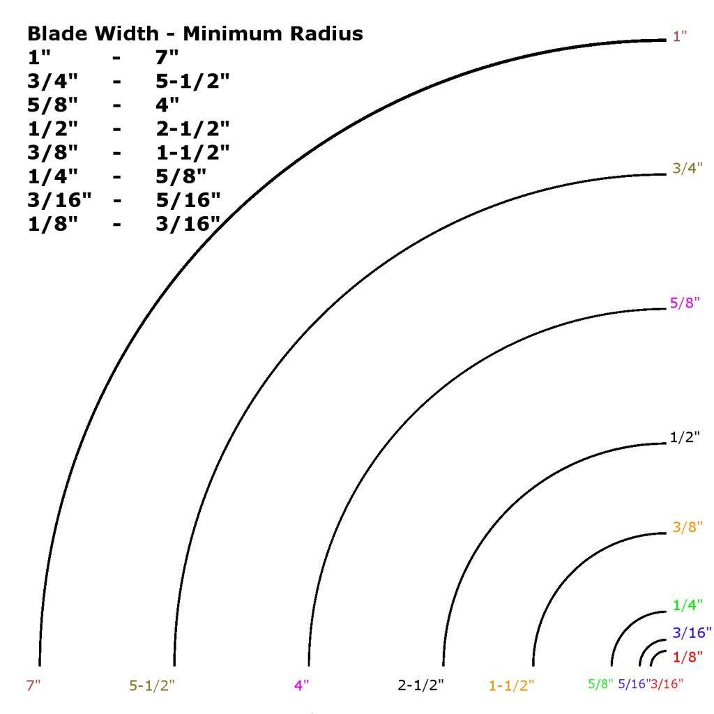 Diagram Hr Diagram Radius Full Version Hd Quality